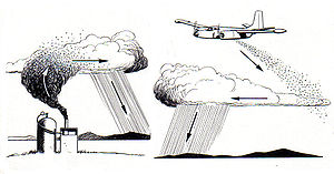 line art drawing of cloud seeding.