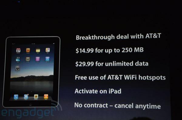 iPad data plan